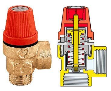 Обратный клапан для отопления - выбор и установка
