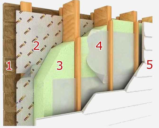 Утепление деревянного дома минватой снаружи под сайдинг - пошаговая инструкция!