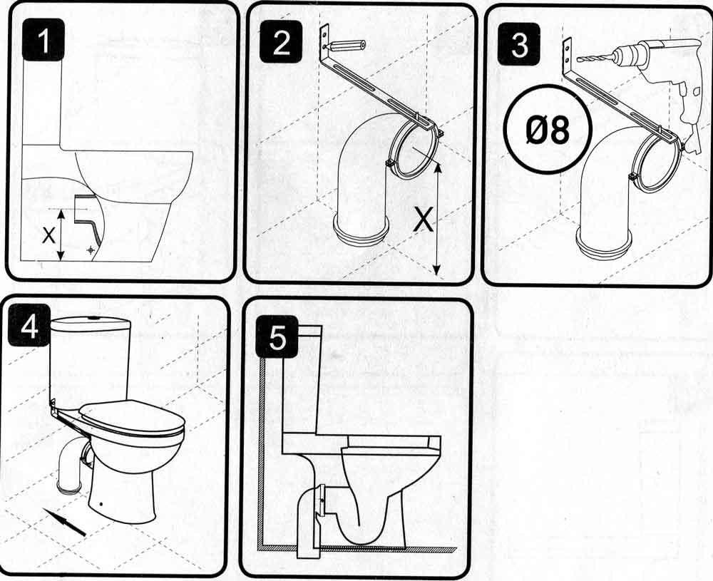 Как установить напольный унитаз - пошаговая инструкция
