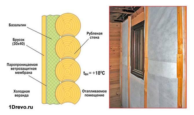 Пароизоляция для стен деревянного дома изнутри и снаружи