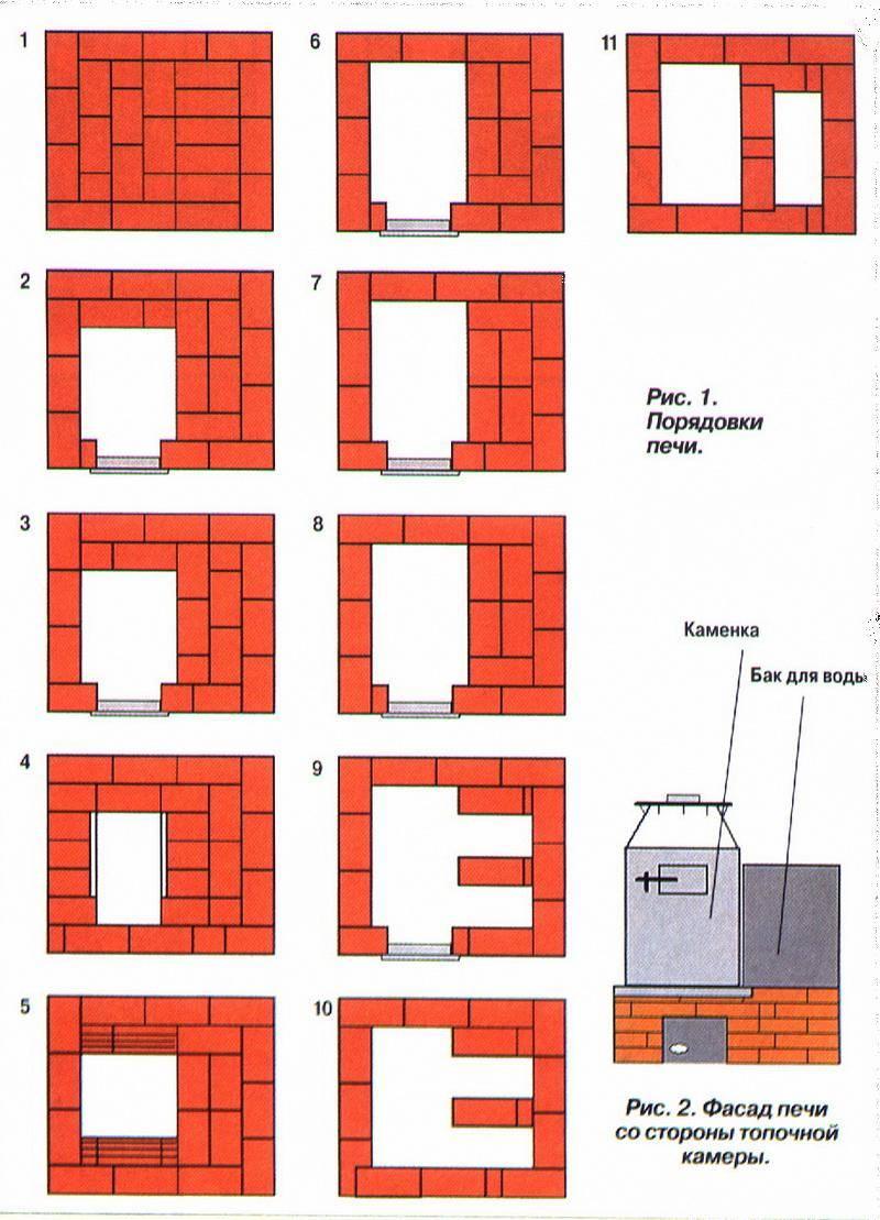 Отопительные печи Кузнецова — чертежи, порядовка колпаковой банной кирпичной печи своими руками, фото и видео