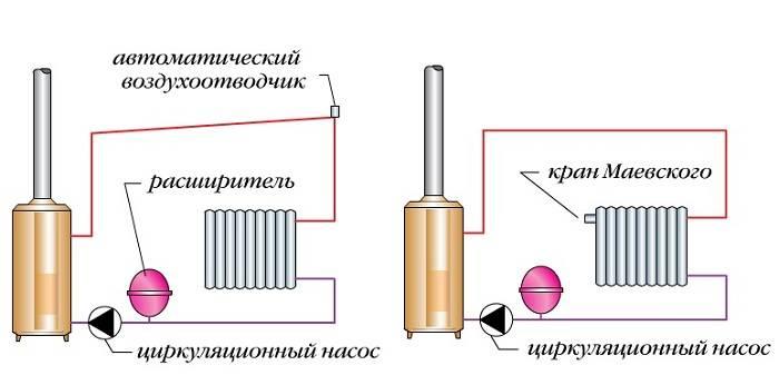 Завоздушивание системы отопления - как удалить воздух, развоздущить систему