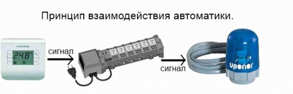 Коллектор для теплого пола: виды, схемы подключения