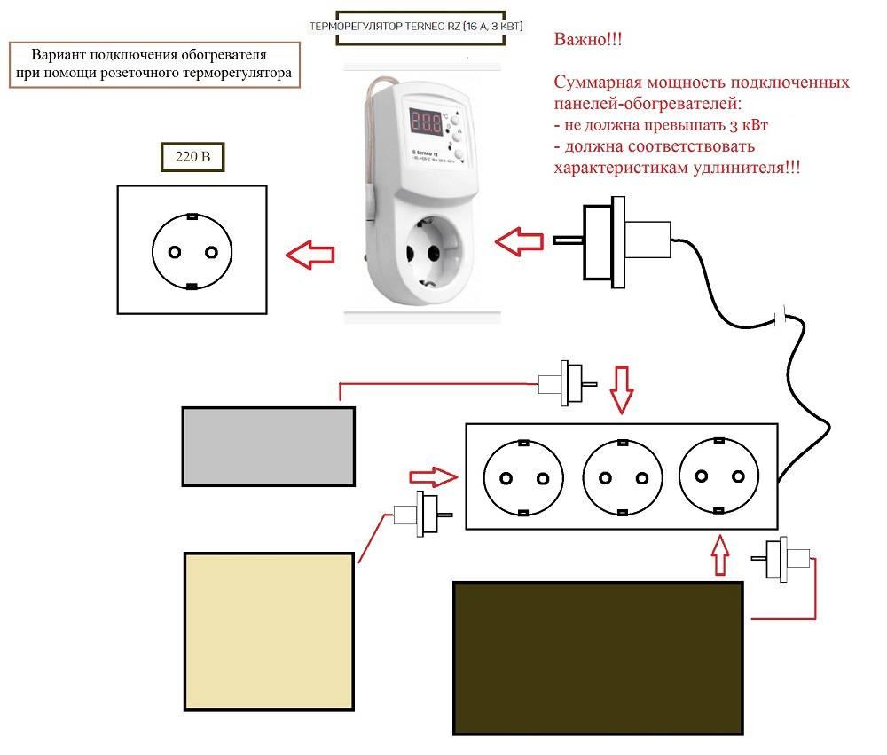 Основные схемы установки инфракрасного обогревателя