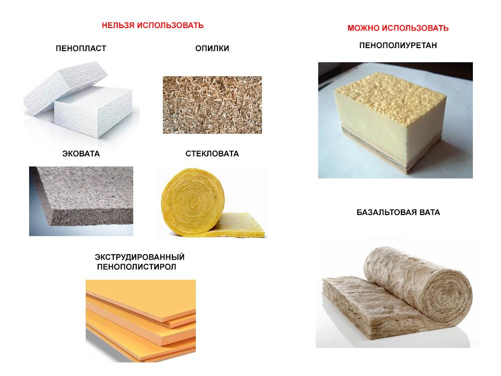 Что лучше применить для утепления пеноплекс или минвату