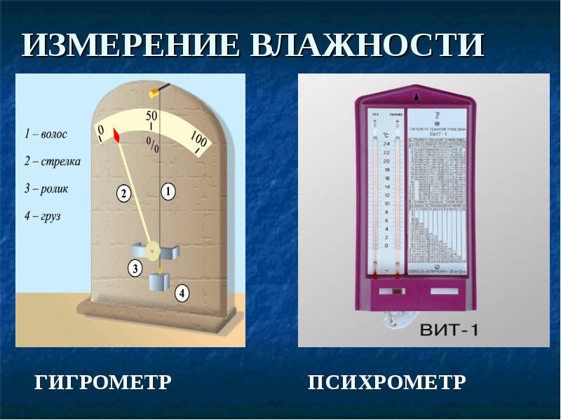 Как измерить влажность воздуха в квартире: приборы для измерения и как должна измеряться влажность