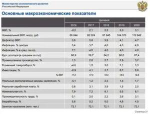 Топ-10 лучших газовых двухконтурных котлов: рейтинг 2019-2020 года самых надежных для частных домов и отзывы владельцев