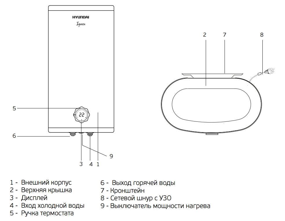 Замена тэна в водонагревателе: как снять и проверить тен, как поменять его, если он неисправен
