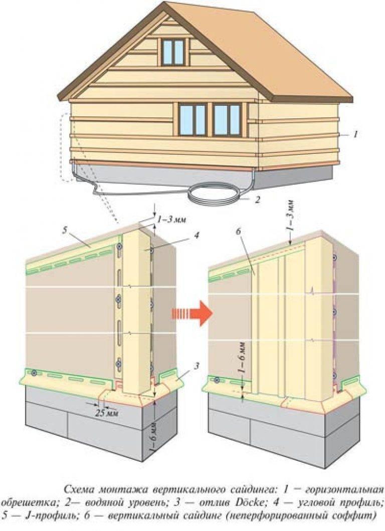 Как обшить дом сайдингом с утеплителем своими рукамикак обшить дом сайдингом с утеплителем своими руками