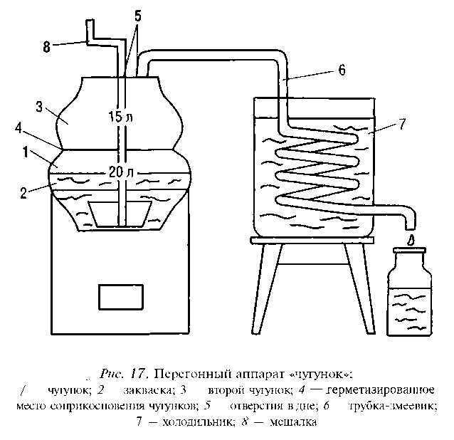Парогенератор для самогонного аппарата своими руками по схемам