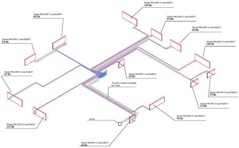 Лучевая система отопления: схемы разводки, преимущества и недостатки