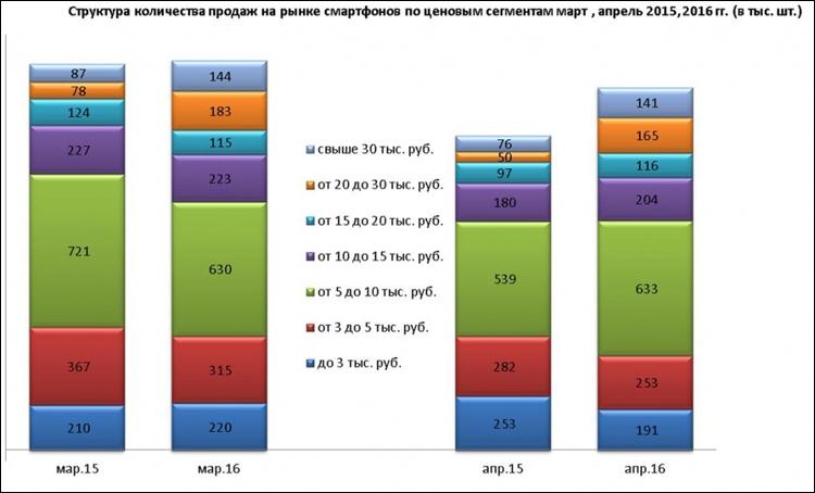 Топ-16 лучших газовых колонок: рейтинг надежности и качества 2019-2020 года, обзор популярных моделей для частного дома и отзывы специалистов