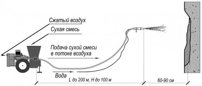 Чем заделать трещины в бетоне: методики ремонта и профилактика