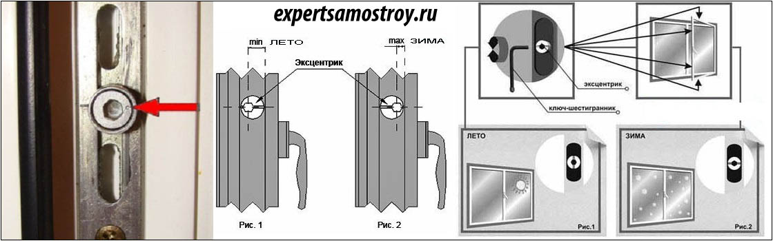 Инструкция по регулировке пластиковых окон в режимы зима-лето