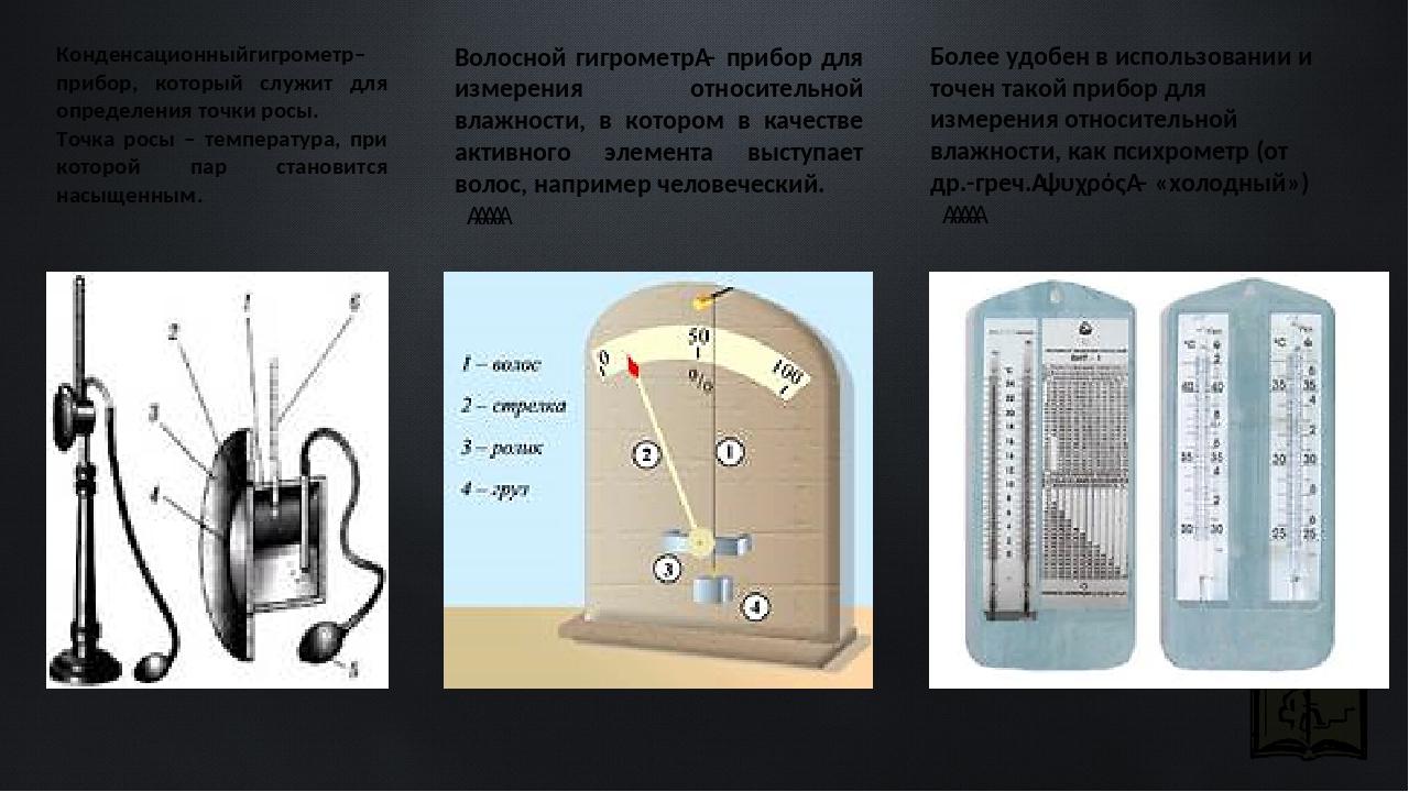 Норма влажности воздуха в квартире - приборы и способы измерения