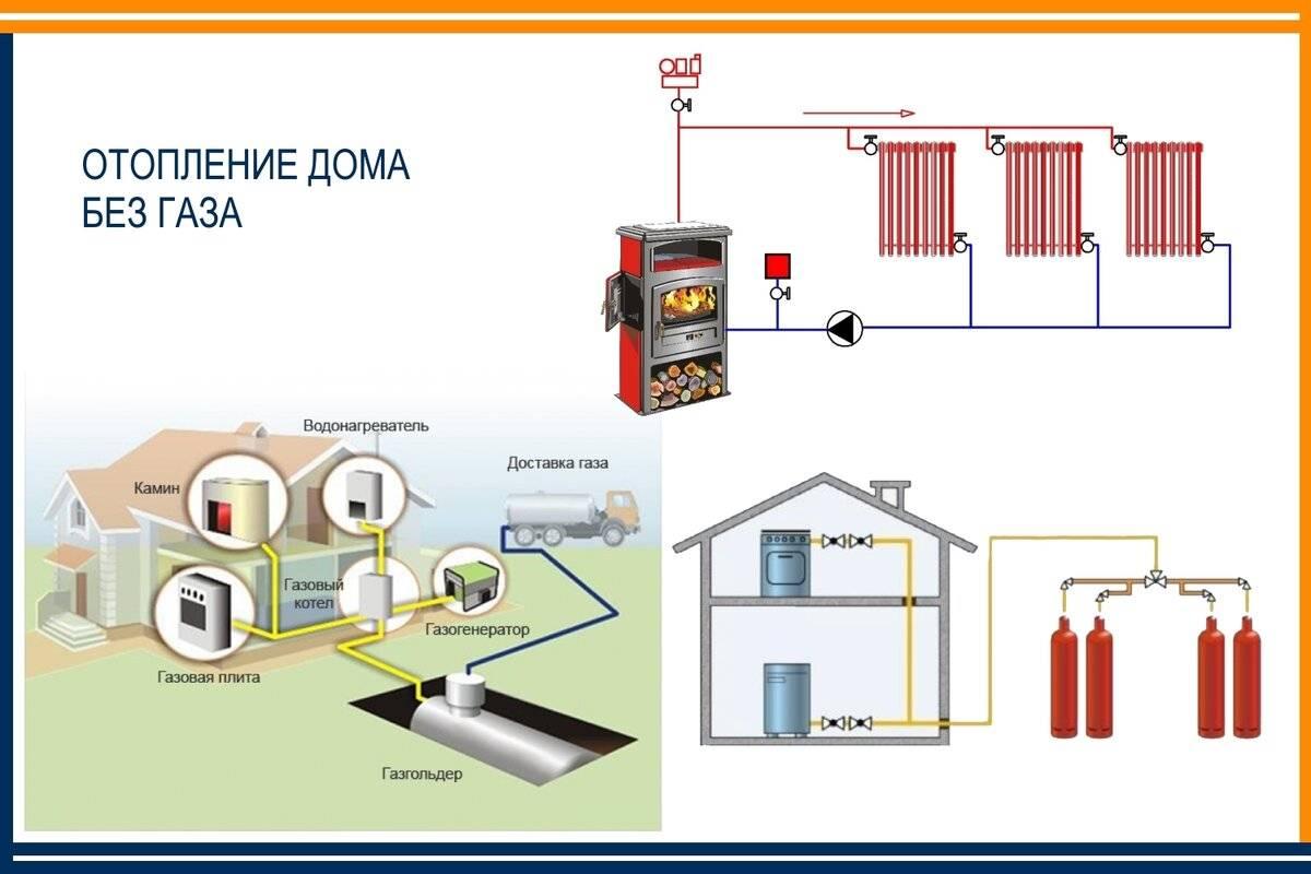 Плюсы и минусы автономного отопления в доме или квартире