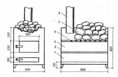Печь для бани с баком для воды: плюсы и минусы, критерии выбора, изготовление своими руками