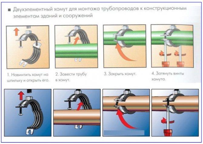 Как выбрать лучшие трубы из полипропилена