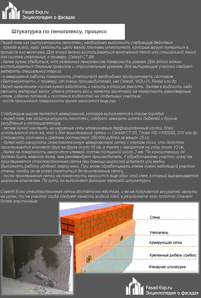 Технология утепления стен пеноплексом снаружи под штукатурку: способы утепления фасадов, пошаговая инструкция монтажа пеноплекса