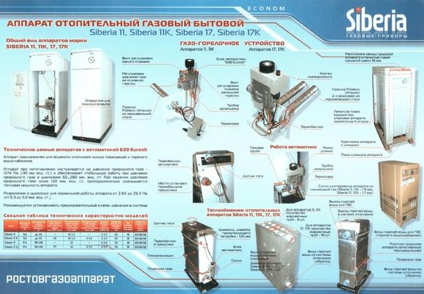 Напольный газовый котел сиберия: отзывы владельцев, устройство и инструкция по настройке и эксплуатации ( 11, 17 квт)
