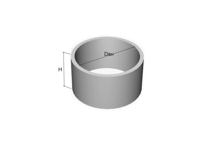 Доборные (опорные) кольца для колодцев: виды и характерные особенности