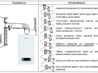Перенос газовой колонки: основные требования и порядок переноса | тепломонстр
