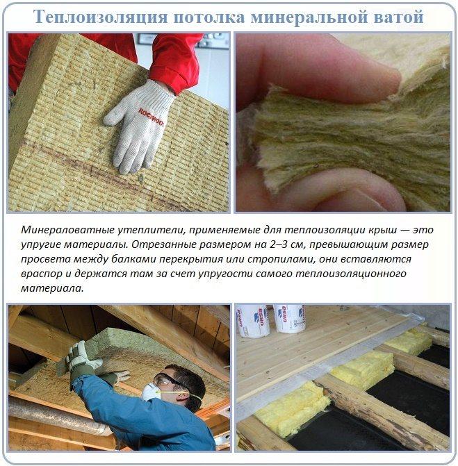 Как утеплить потолок минватой: основные принципы и гидроизоляция