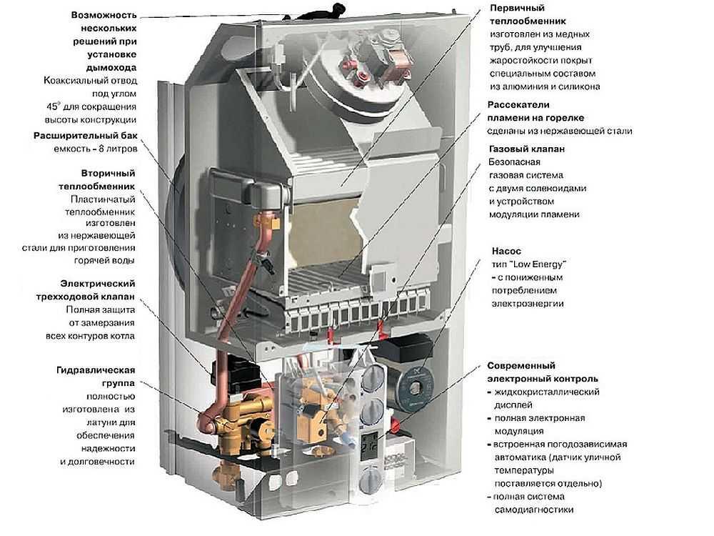 Настенный газовый котел для отопления частного дома. выбираем с умом