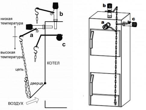 Как установить регулятор тяги на котел: схема установки