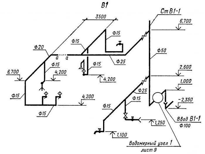 Для чего нужна и как составляется аксонометрическая схема вентиляции