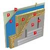 Как правильно закрепить утеплитель на стене