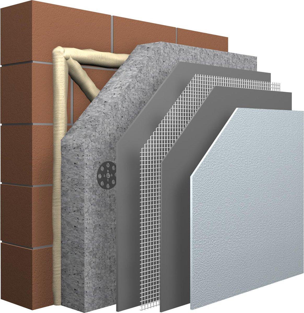 Как и чем лучше утеплять фасад дома — способы и материалы