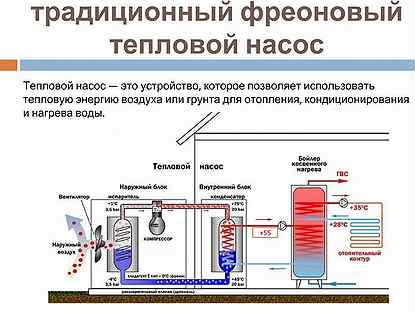 Тепловые насосы для отопления дома - виды, принцип работы, производители и цены