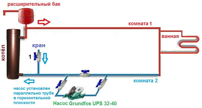 Насос для котла отопления: на котел, виды приборов, принцип работы, установка своими руками, для чего нужен,как работает, устройство циркуляционного насоса,насосы для газовых котлов отопления,циркуляционный насос с мокрым ротором