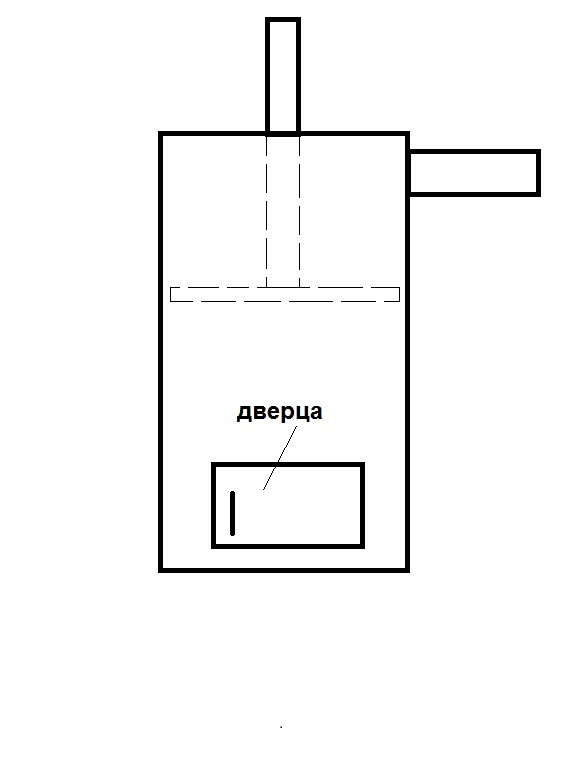 Печь бубафоня своими руками: пошаговая инструкция изготовления, чертежи с размерами + видео