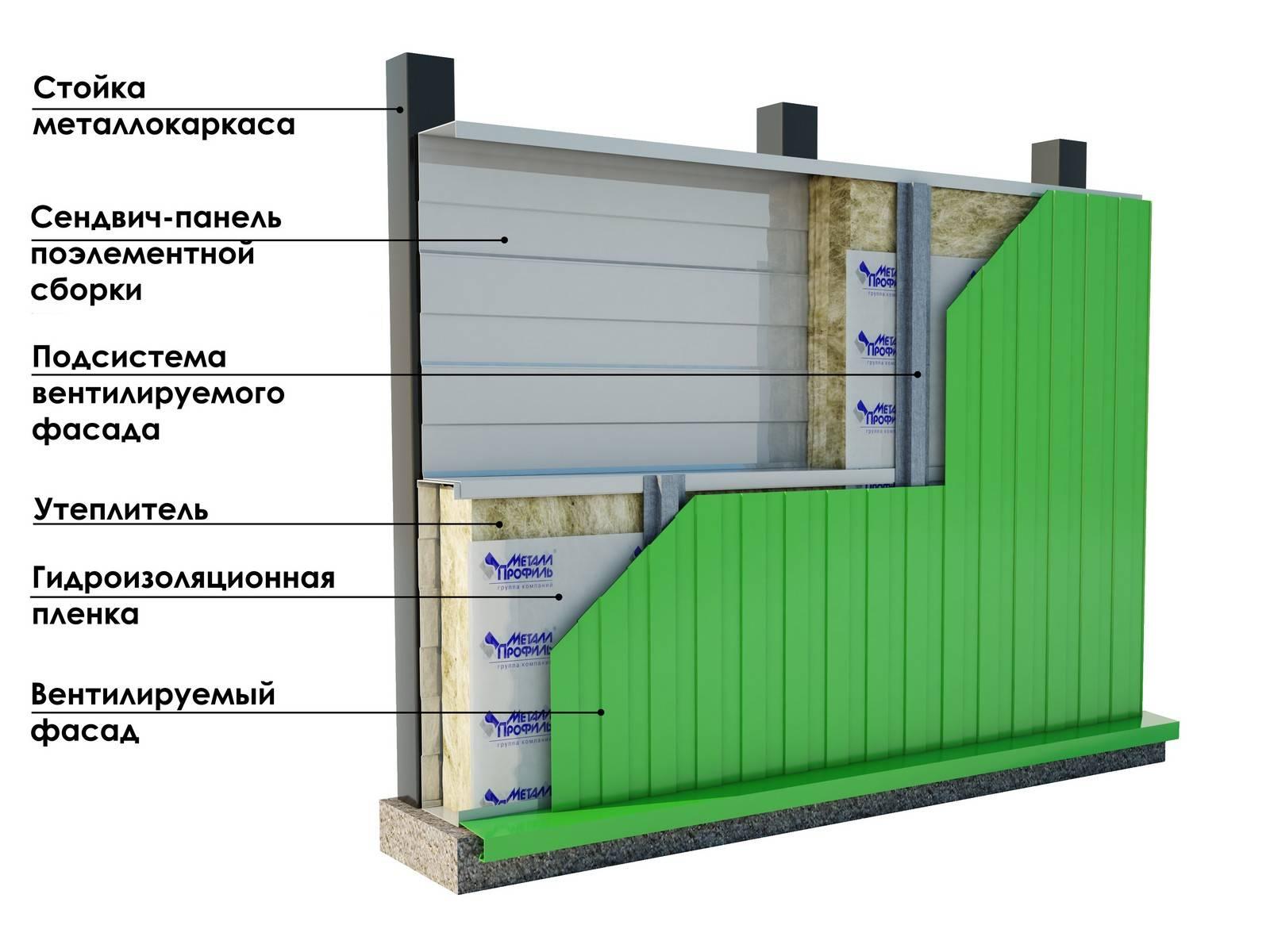 Утепление металлического гаража: как изолировать железный бокс изнутри своими руками