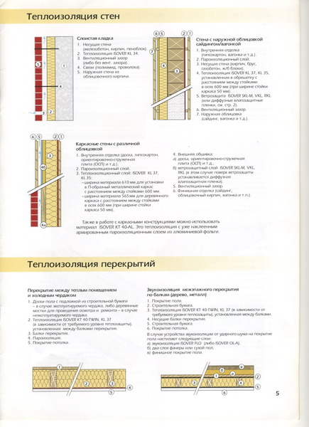 Особенности пароизоляции деревянного здания