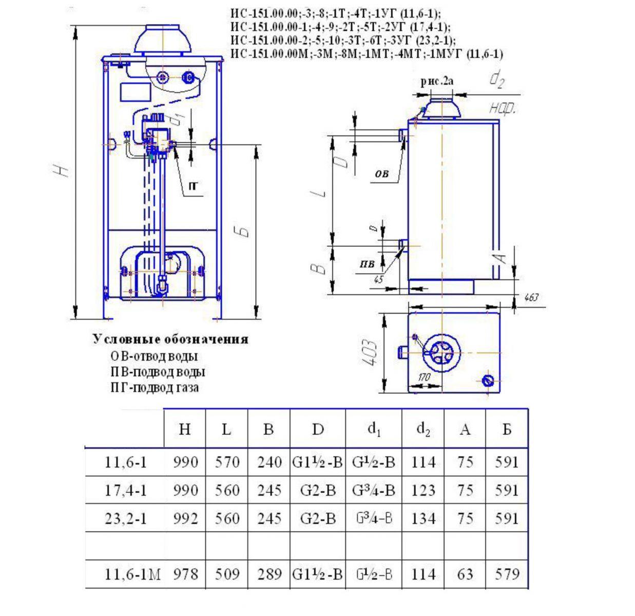 Котел агв 80: технические характеристики и особенности