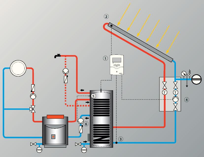 Как выбрать электронагреватель для воды. помогаем определиться с критериями