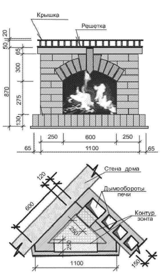 Как сделать угловой камин из кирпича своими руками - блог о строительстве