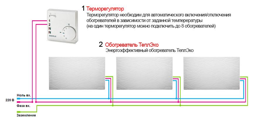 Конвекторы с механическим термостатом — устройство, как выбрать, лучшие модели, цены и отзывы, где купить