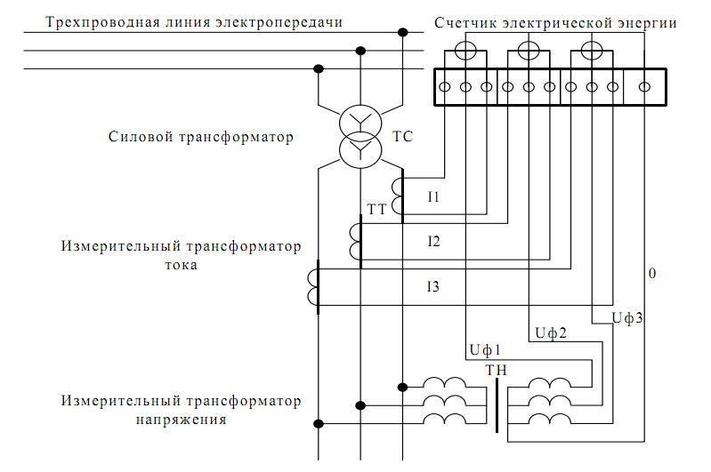 Схема подключения однофазного счетчика - tokzamer.ru