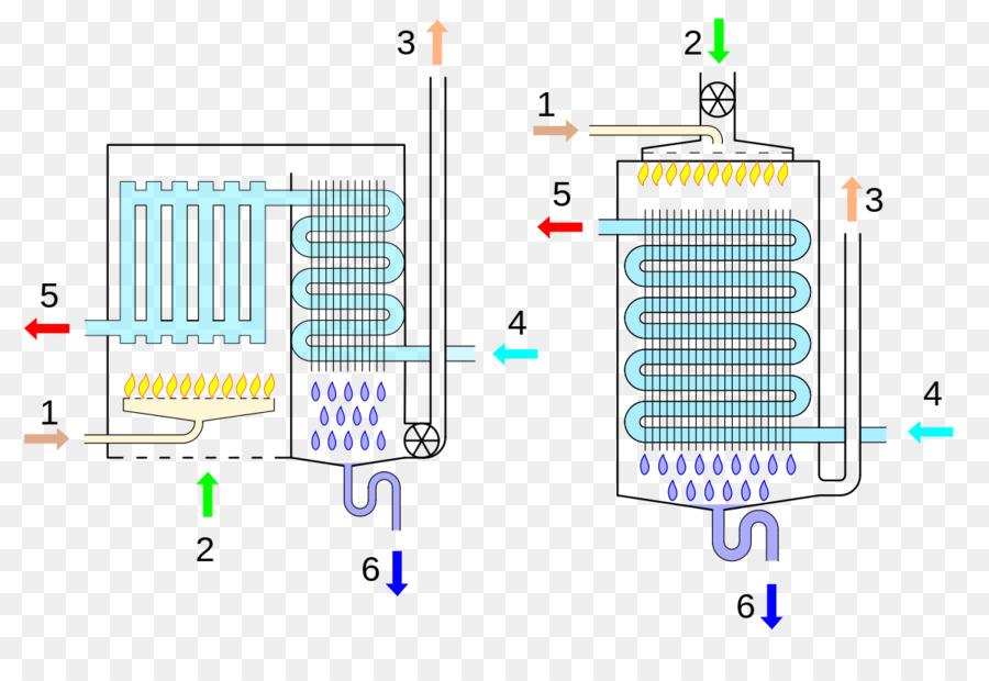 Конденсационный газовый котел: что это значит, его устройство, плюсы и минусы