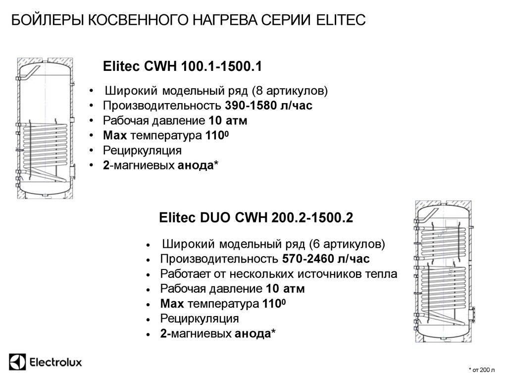 Накопительные водонагреватели на 200 литров: обзор моделей