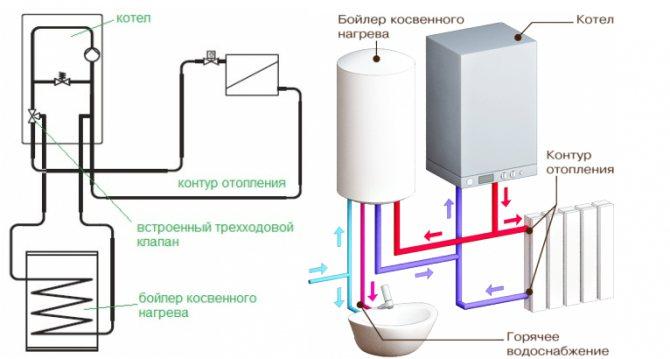 Котел с бойлером косвенного нагрева: схема подключения к двухконтурному и одноконтурному котлу