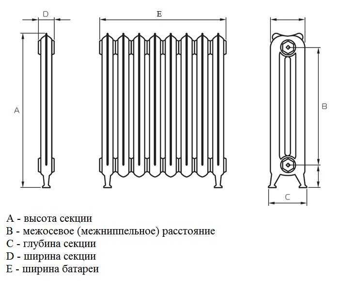 Топ-10 чугунных радиаторов отопления
