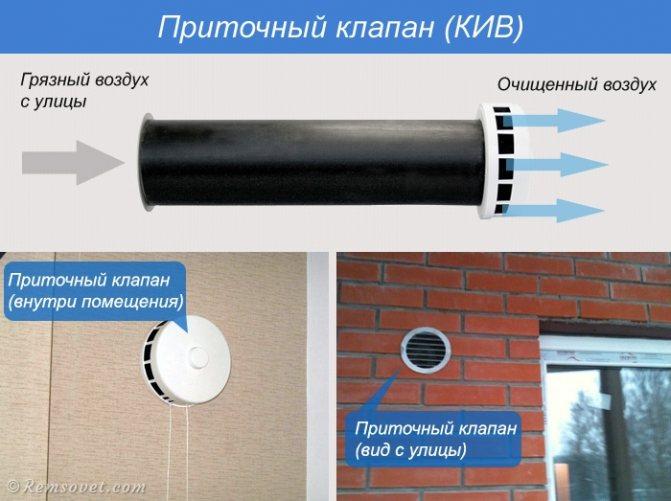 Все, что нужно знать про приточный клапан на пластиковые окна