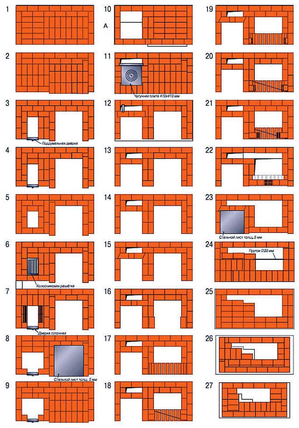 Мангал своими руками - 105 фото пошаговых вариантов создания капитальной конструкции
