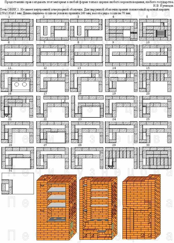 Печь кузнецова своими руками: чертежи порядовки и описание кладки печи