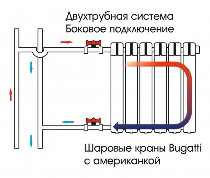 Регулировка температуры батарей отопления: разновидности регулируемых радиаторов, краны и вентили